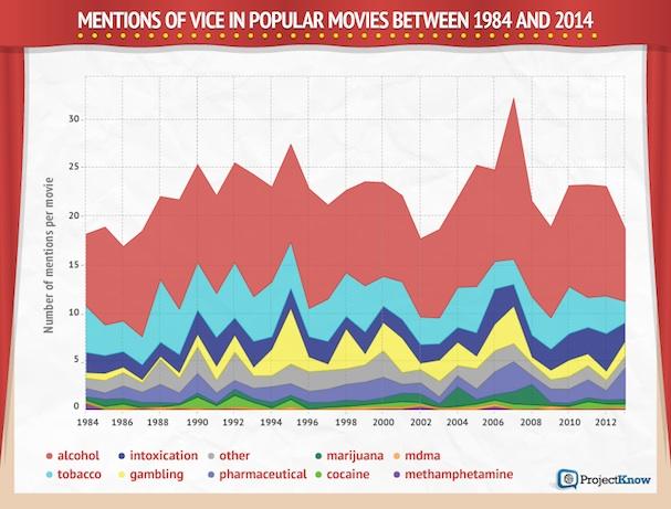 Vice Movies 607