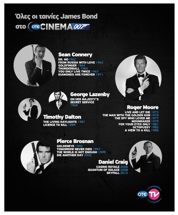 James Bond Channel OTE TV
