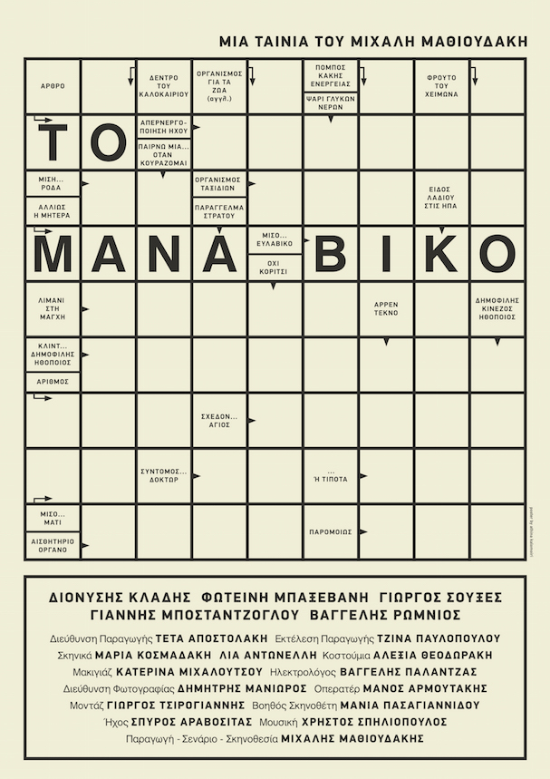 Το Μανάβικο 607 poster