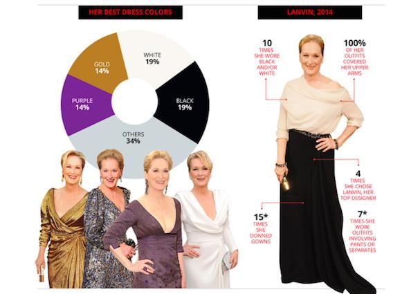 Meryl Streep red carpet 3